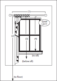 Curtain Installation Guide Curtains On The Net